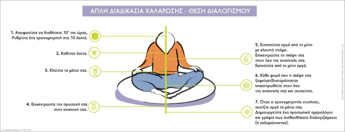 Art Therapy Meditation 01
